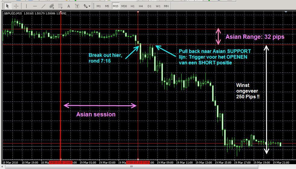 J trading strategy 15 minuten