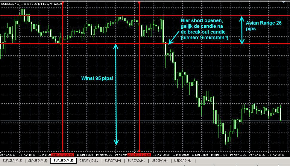 Forex trading nl