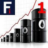 hoe komt de olieprijs tot stand