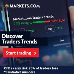 Handel zelf bij Markets