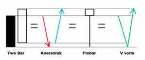 pinbar3.png