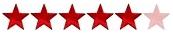 Forex Broker Review IronFX
