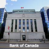 Forex - Pond, Loonie leveren in na sterke dag - wachten op centrale banken