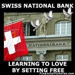 forex - zwitsers franc hard omhoog