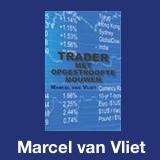 Het Blue Zone Forex Trading System