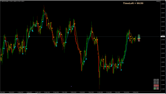 Forex Trade van de Week: GBP/CHF short voor daling richting 1,14