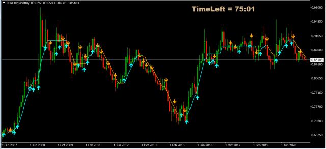 Forex Forex Trade van de Week: EUR/GBP short voor een daling richting 0,70.